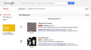New Top Charts Top Charts In Google Trends The Most Searched People Places