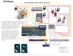 recording studio equipment wiring diagram motorcycle schematic images of recording studio equipment wiring diagram 17 best images about sound preserve