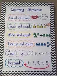 Pin By Kay Kenerly On School Ideas Kindergarten Anchor
