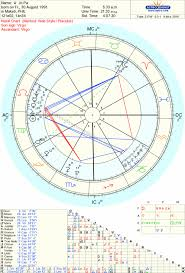 Free Natal Chart Readings Page 8 Lipstick Alley