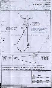 Vor Chart Pakistani Aviation Charts Vor Dme Bravo Runway 36r
