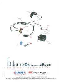 mini harley chopper wiring wire center \u2022 Gas Mini Motorcycle chopper mini bike wiring diagram wiring harness wiring diagram rh moveleiros co 43cc mini harley wiring diagram electrical 43cc mini bike wiring diagram