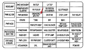 2001 pontiac montana chart fuse box diagram wire center \u2022 2001 pontiac bonneville fuse box diagram at 2001 Bonneville Fuse Box Diagram