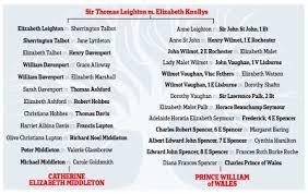 royal illuminati bloodline of kate middleton and prince william royal illuminati bloodline of kate middleton and prince william