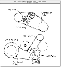 2002 stratus the serpentine diagram for the alternator belt coupe is it possible that the pulley fell off making the belt come off you see here at the top of the diagram where it shows the engine size and vehicle