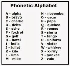 By using ipa you can know exactly how to pronounce a certain word in english. Phonetic Alphabet