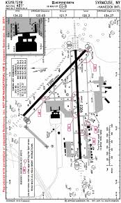 Jeppesen Standardizes Runway Incursion Hot Spot Depictions