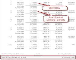 Principal Payment Calculation Pv Of Fixed Principal Loan Online Financial Calculator