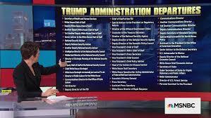 Trump Administration Departures Chart Trump Administration Departures Continue Apace More Expected