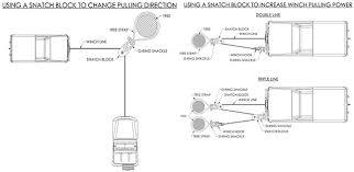 duraline snatch block trail gear Snatch Block Diagrams Snatch Block Diagrams #3 snatch block pulley diagrams