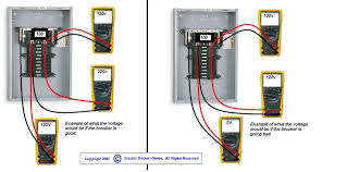 garage sub panel wiring diagram images am installing a 240v construction heater in my garage the