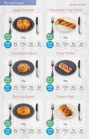 Food Calorie Book Carbs Cals Carb Calorie Counter Count Your Carbs Calories