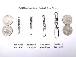 Fishing Barrel Swivel Size Chart Components Terminal Tackle
