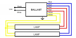how to a ballast wiring diagram how image t12 ballast wiring diagram t12 auto wiring diagram schematic on how to a ballast wiring