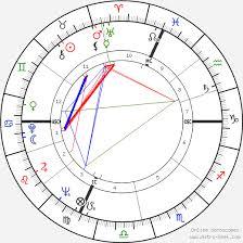 Valentino Garavani Birth Chart Horoscope Date Of Birth Astro
