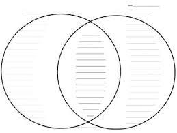 Printable Venn Diagram Graphic Organizer Venn Diagram Lined Graphic Organizer Extra Lg Triple And Block