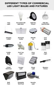 Indoor Light Bulb Types All The Different Indoor And Outdoor Commercial Led Bulb
