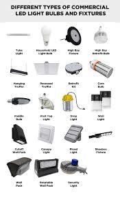 Kinds Of Led Light Bulbs Types Of Light Bulbs Available Cigit Karikaturize Com