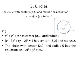 13 3 circles the circle with center