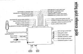 wiring diagram remote starter ireleast info wiring diagram for remote starter the wiring diagram wiring diagram