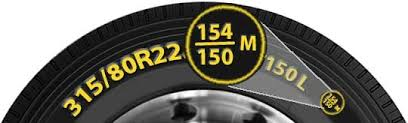 Commercial Tyre Load Rating Chart Truck And Bus Tyre Size Designations