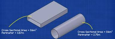 Round To Rectangular Duct Chart Round Duct And Rectangular Duct Comparison The Engineering
