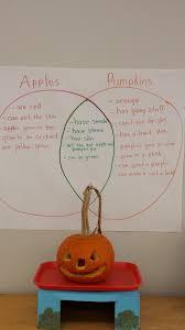 Pumpkin Venn Diagram Pumpkin Or Apple Parent Powered Preschool
