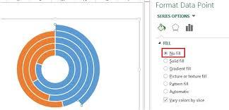 Multilayered Doughnut Chart Part 2 Pk An Excel Expert