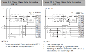 how can the powerlogic meters monitor a 3 wire ungrounded wye system