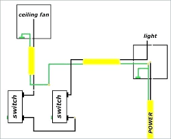 replacing bathroom fan with light lovely replacing bathroom fan with fan light combo how to install replacing bathroom fan