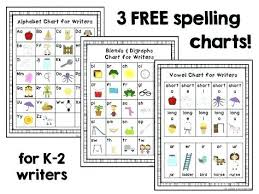 Blends And Digraphs Chart Free Printable 62 Hand Picked Vowel Digraph Chart