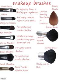 s face best makeup brushes their uses