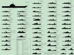 Us Navy Ship Chart Every Ship In The Chinese Navy