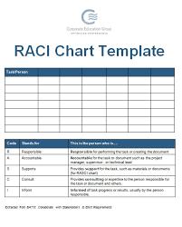 Raci Chart Template Excel Raci Chart Templates 4 Free Printable Word Excel Pdf