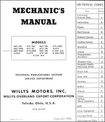 1950 1955 willys truck station wagon repair shop manual original this manual covers 1950 1955 willys pickup trucks and station wagons including 2 wheel drive four wheel drive 4 cylinder 6 cylinder 463 473 475 663