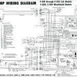 1996 chevy silverado wiring diagram fresh 1997 chevy s10 wiring 1996 chevy silverado wiring diagram unique 1999 chevy suburban wiring diagram lovely 1999 audi a4 radio