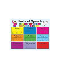 Parts Of Speech Flip Chart Parts Of Speech Chart Grade 5 8