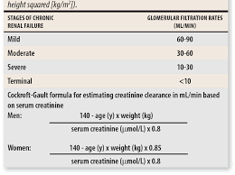 Serum Creatinine Chart Table 2 From Approach To Managing Elevated Creatinine