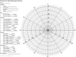 Fundus Chart Clinical Evaluation Of A Paper Chart For Predicting