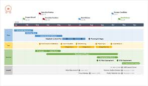Free Roadmap Templates