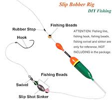 Bobber Fishing The Ultimate Guide To Using Fishing Floats