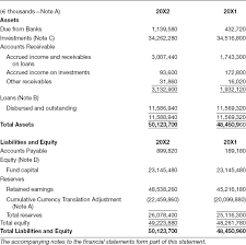 Sample Income Statement Gorgeous Appendix C Financial Statements Of Sample Fund Accounting For