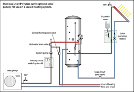 stainless lite heat pump unvented hot water cylinderschematic diagram   click to enlarge