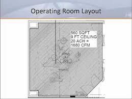 Healthcare Facility DesignOperating Room Hvac Design