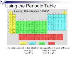 HONORS CHEMISTRY September 18-19, ppt video online download