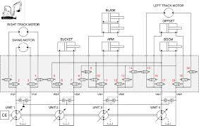 Simplified Excavator Hydraulic Circuit Download Scientific
