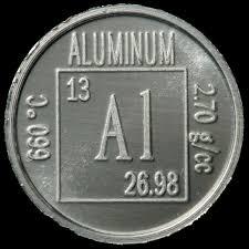 Aluminum Periodic Symbol | Aluminum Project | Pinterest
