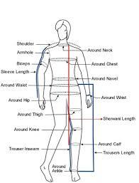 Anarkali Measurement Chart Men S Measurement Guide Sherwani Pakistani Bridal Jewelry