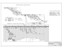 Организация строительного производства Курсовой проект Стальные  2 Описание основных видов работ