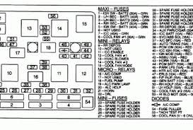 2003 chevy avalanche radio wiring diagram images 2003 suburban underhood fuse box diagram 2003 suburban underhood fuse